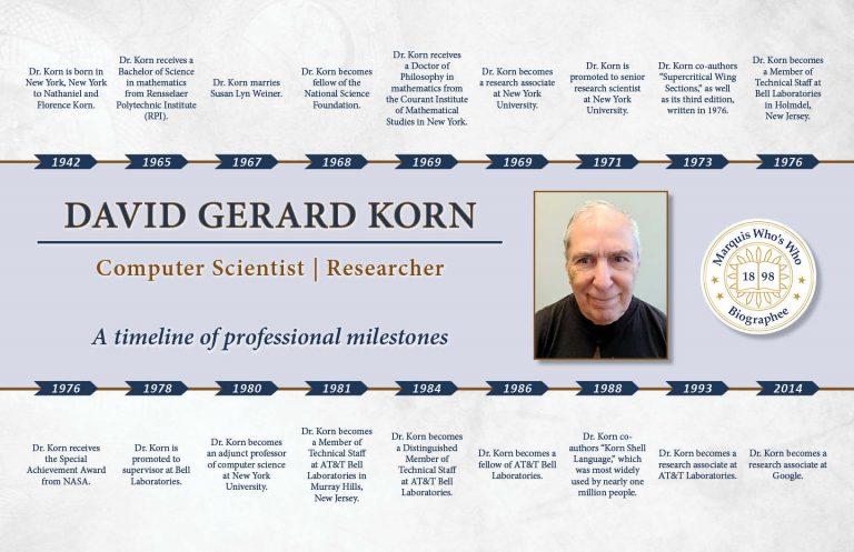 David Korn Professional Milestones