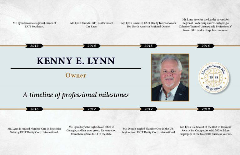 Kenny Lynn Professional Milestones