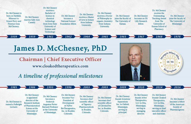 James McChesney Professional Milestones