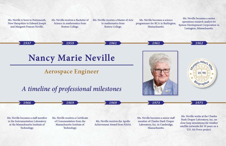 Nancy Neville Professional Milestones