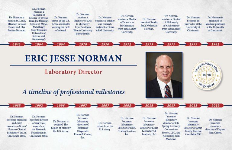 Eric Norman Professional Milestones