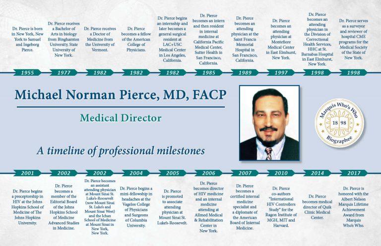 Michael Pierce Professional Milestones