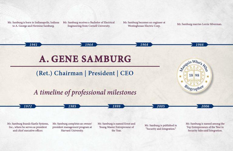 A. Gene Samburg Professional Milestones