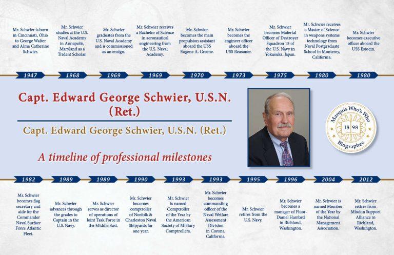 Edward Schwier Professional Milestones