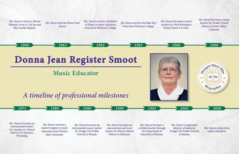 Donna Smoot Professional Milestones