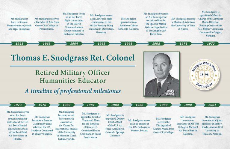 Thomas Snodgrass Professional Milestones
