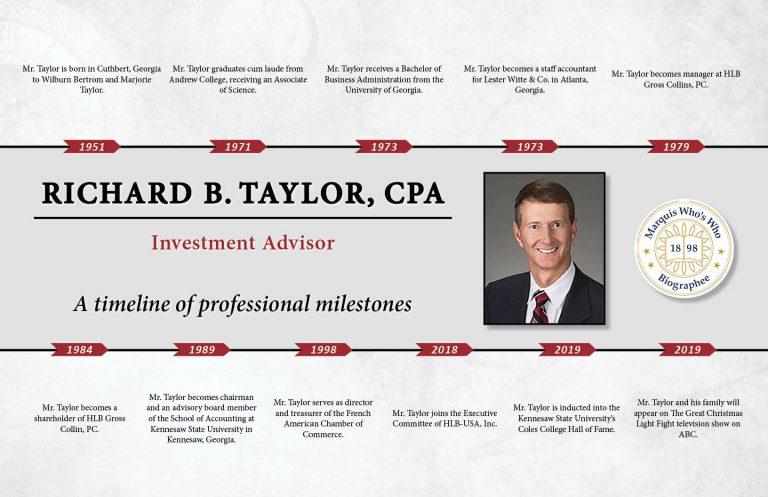 Richard Taylor Professional Milestones