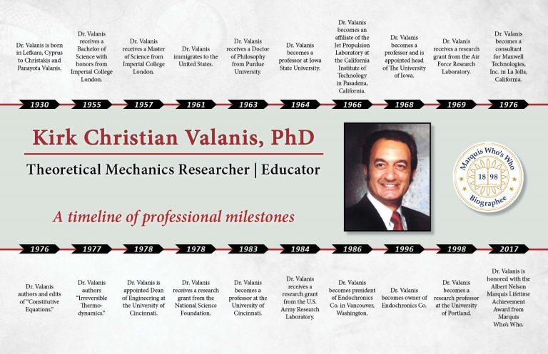 Kirk Valanis Professional Milestones