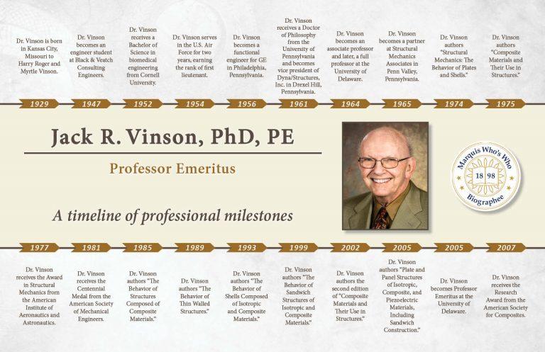Jack Vinson Professional Milestones