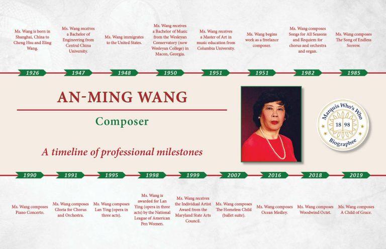An-Ming Wang Professional Milestones