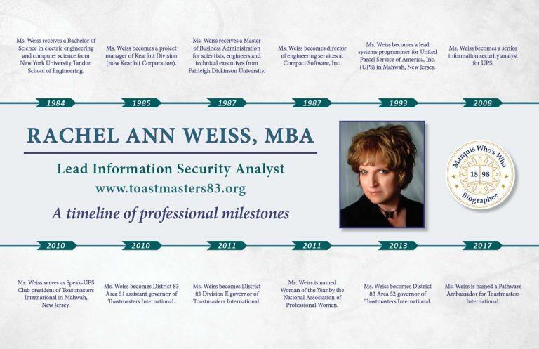 Rachel Weiss Professional Milestones