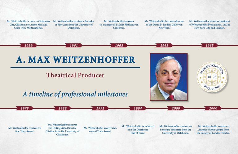 Aaron Weitzenhoffer Professional Milestones