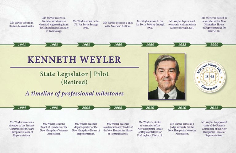 Kenneth Weyler Professional Milestones