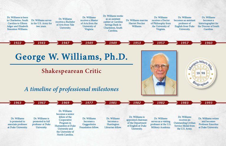 George Williams Professional Milestones