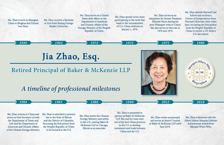 Jia Zhao Professional Milestones
