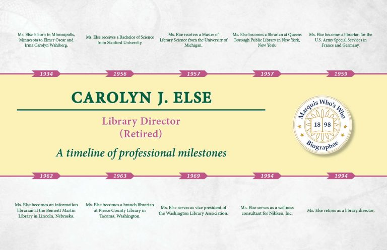 Carolyn Else Professional Milestones