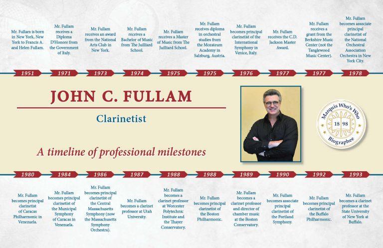 John Fullam Professional Milestones