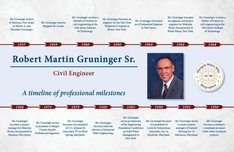 Robert Gruninger Professional Milestones