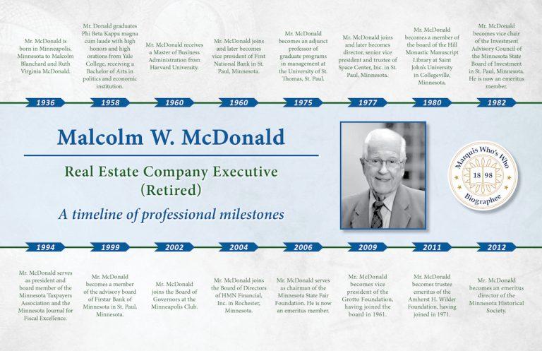 Malcolm McDonald Professional Milestones