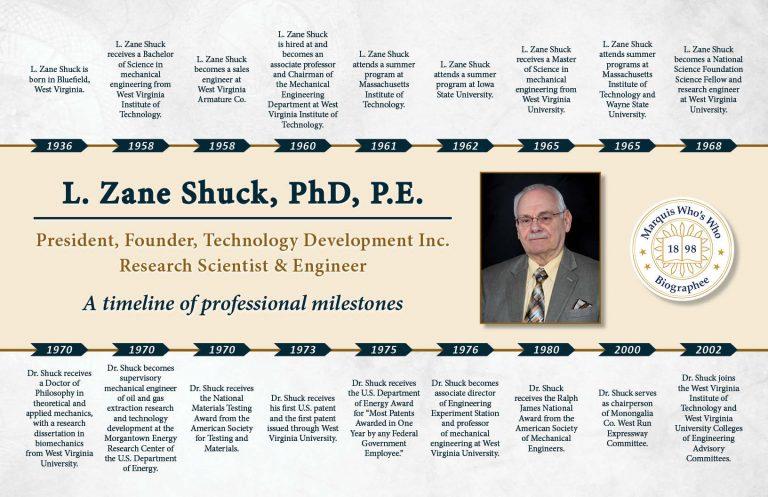 L. Zane Shuck Professional Milestones