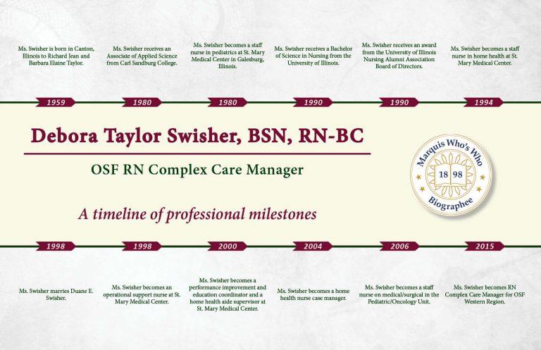 Debora Swisher Professional Milestones