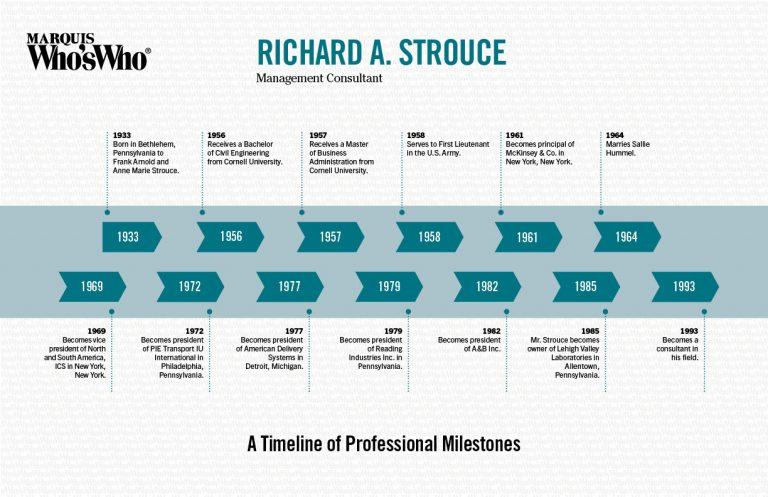 Richard Strouce