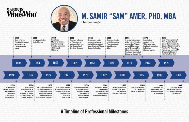 M. Samir Amer