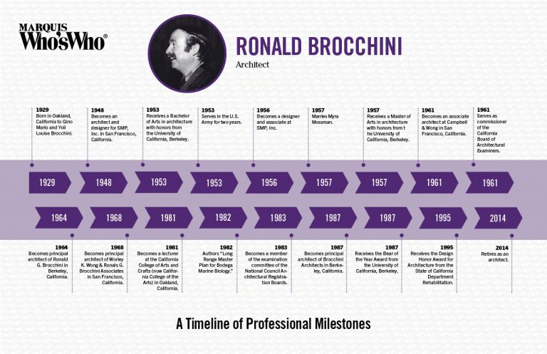 Ronald Brocchini
