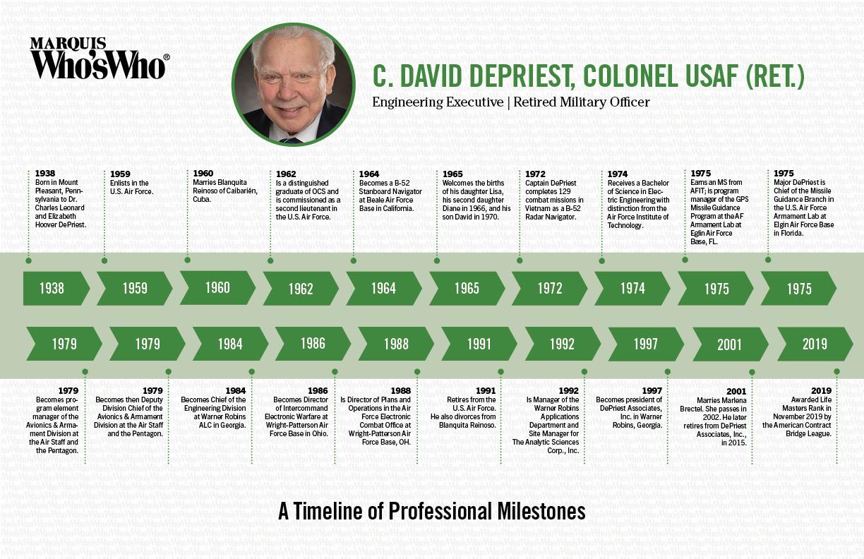 C. David DePriest