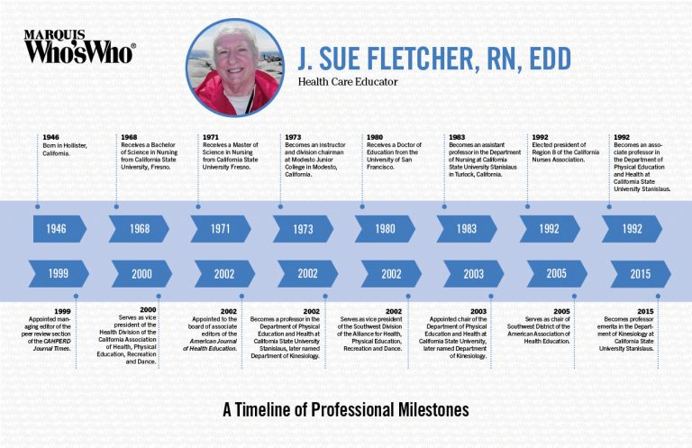 J. Sue Fletcher