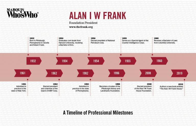Alan I W Frank