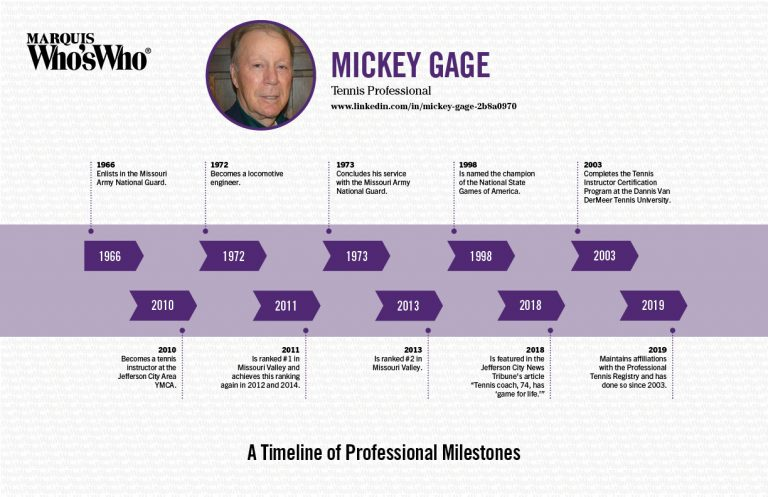 Mickey Gage