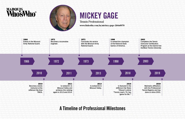 Mickey Gage