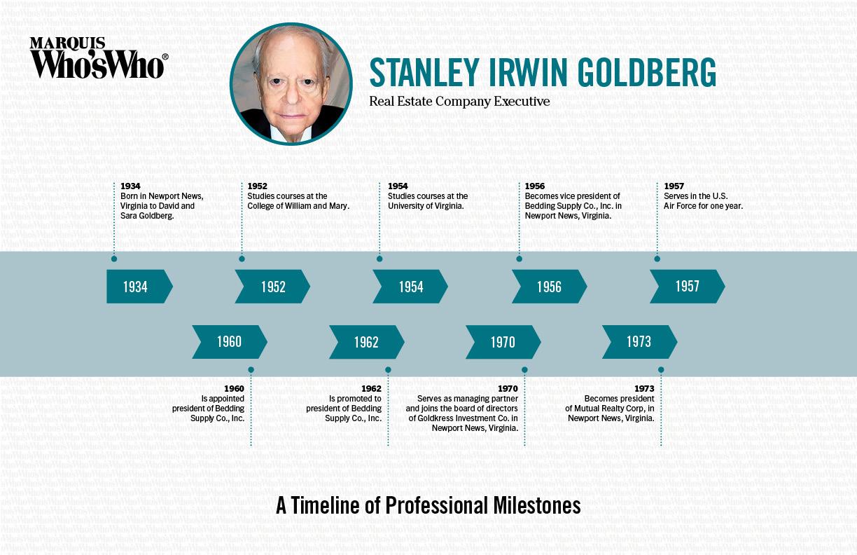 Stanley Goldberg