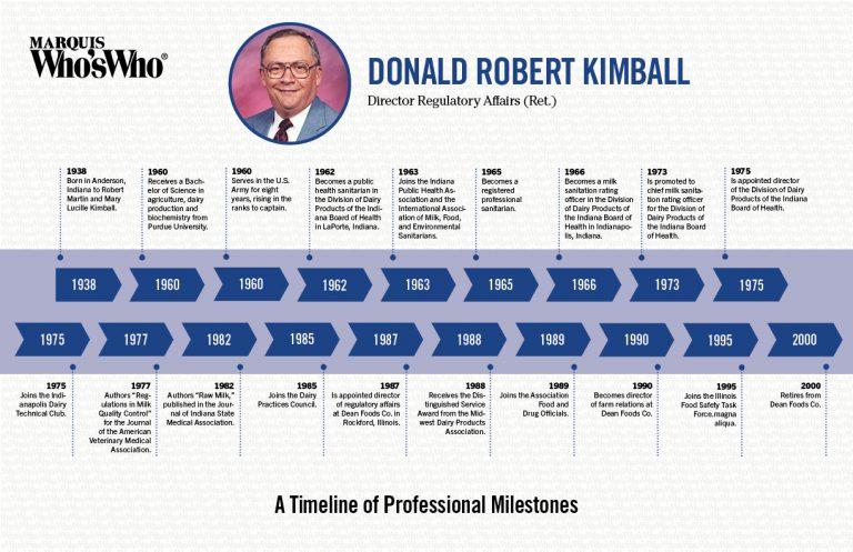 Donald Kimball