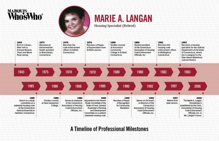 Marie Langan
