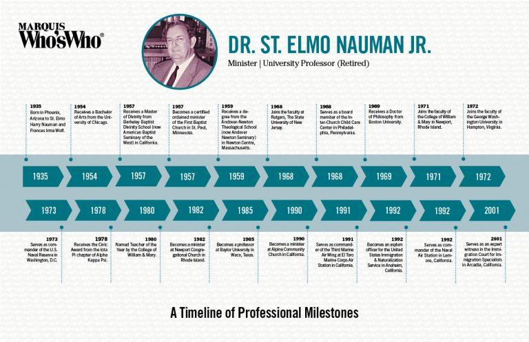 ST. ELMO NAUMAN JR.