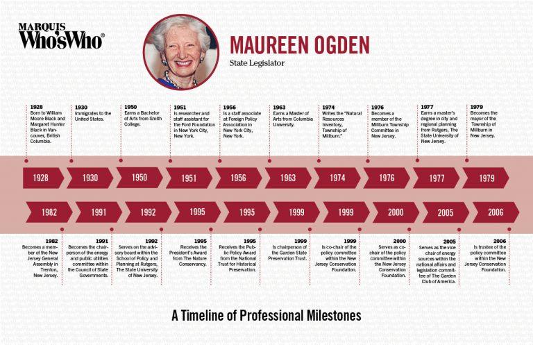Maureen Ogden
