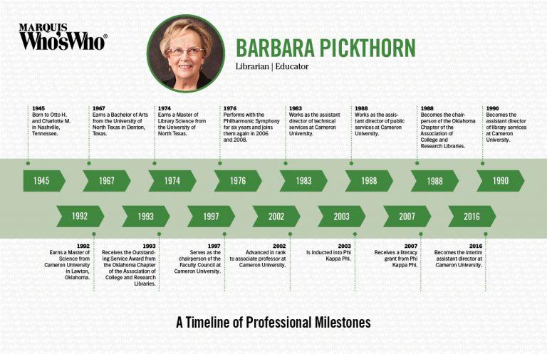 Barbara Pickthorn