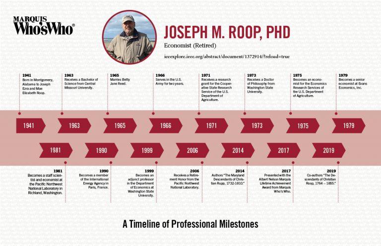 Joseph Roop