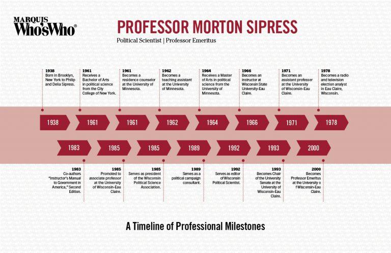 Morton Sipress