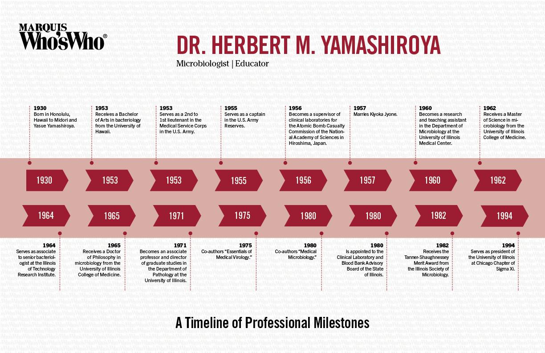 Herbert Yamashiroya