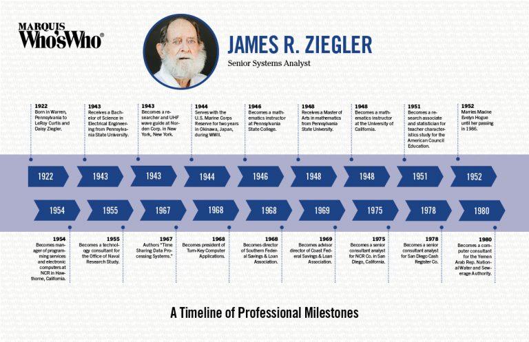 James Ziegler