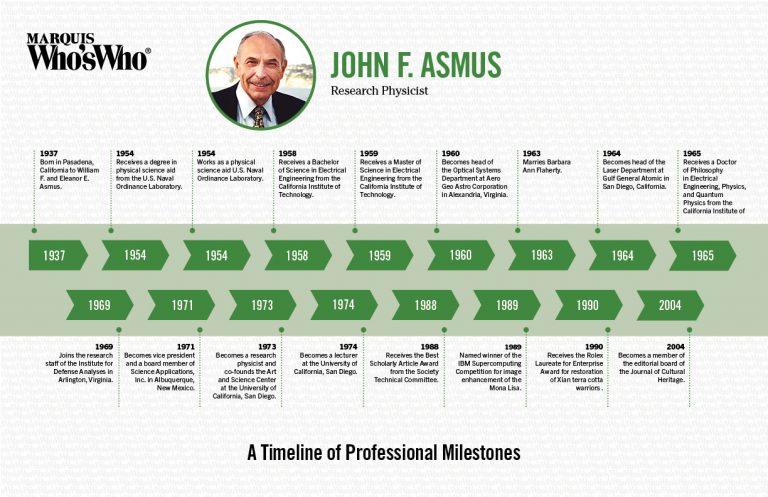John Asmus