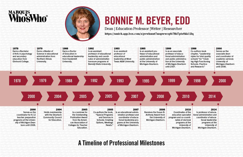 Bonnie Beyer