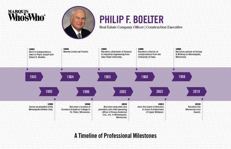 Philip Boelter
