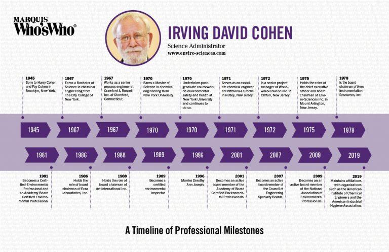 Irving Cohen