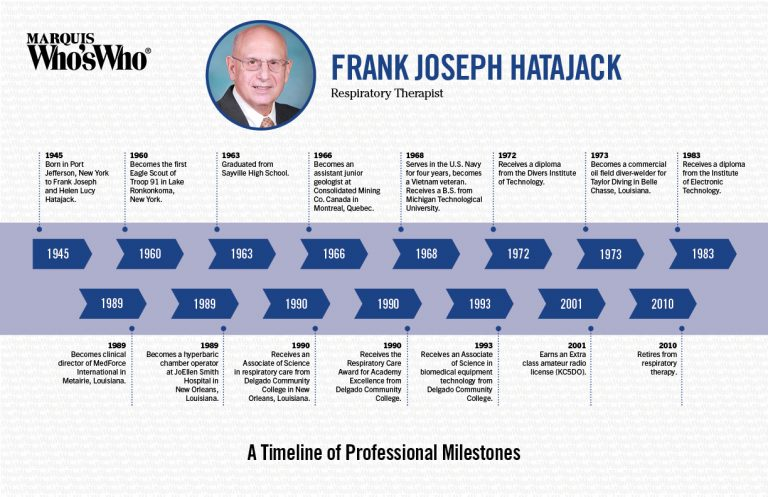 Frank Hatajack