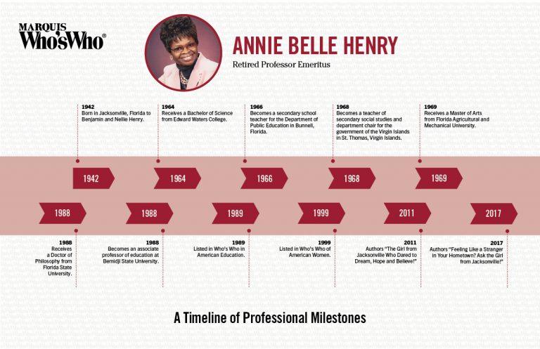 Annie Henry