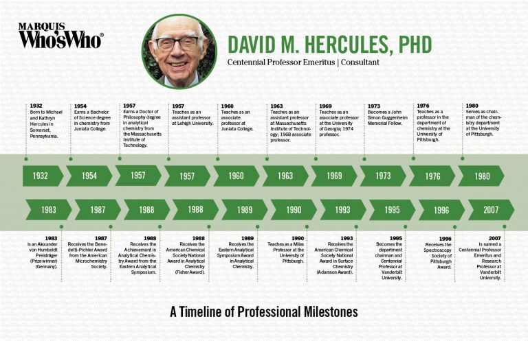 David Hercules